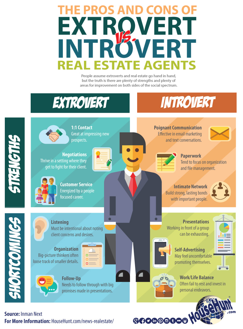 Introverts are great in sales and marketing mario peshev for Introvert vs extrovert