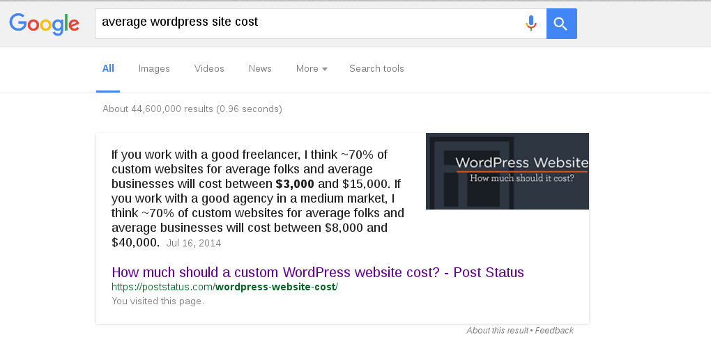 The cost of a WordPress website - detailed review
